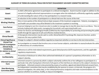 Clinical Trial Glossary