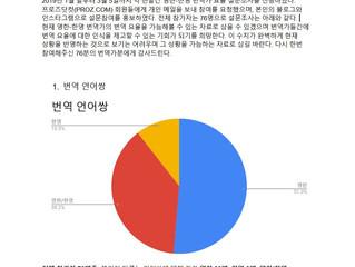 2019 영한/한영 요율 설문 결과
