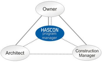 Program Manager.jpg