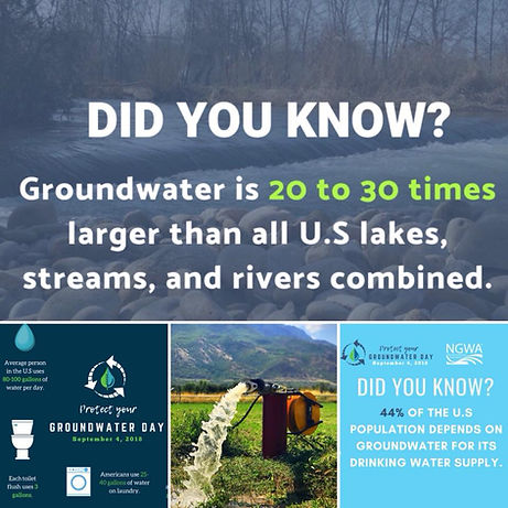 Utah Ground Water Facts