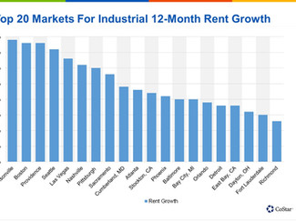Jacksonville Tops Nation for Industrial Rent!