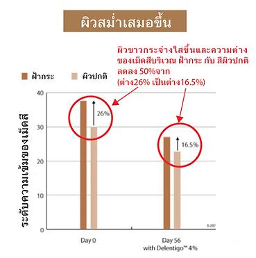 การเปรียเทียบ-05.png