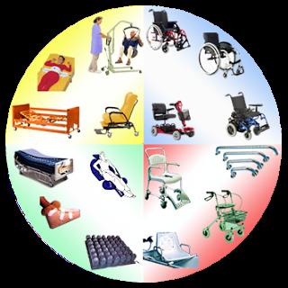 Productos que ayudan en el cuidado