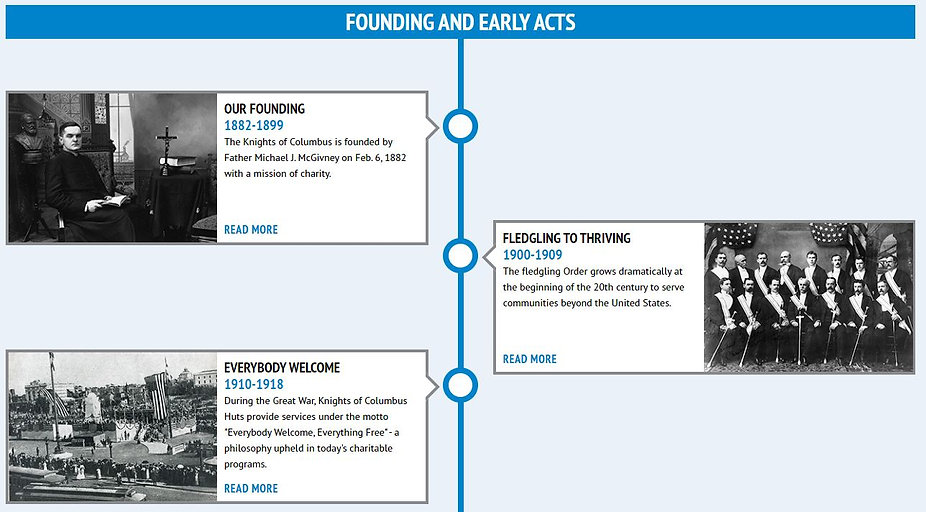 Founding and Early Acts.JPG