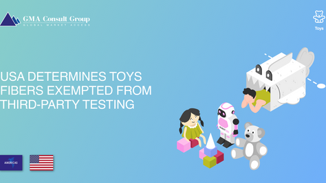 USA Determines Toys Fibers exempted from Third-Party Testing