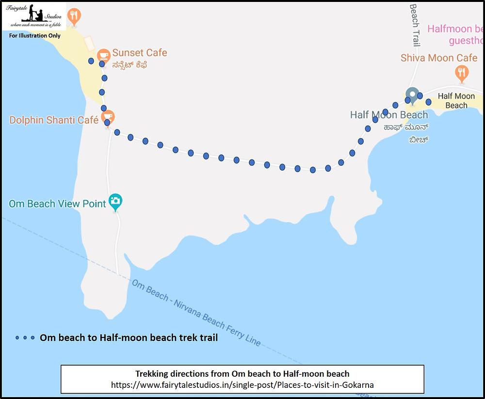 Trekking directions from Om beach to Half-moon beach in Gokarna