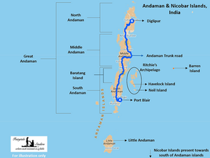 Geography of different islands of interest in Andamans_The Andaman Odyssey_Fairytale Travels