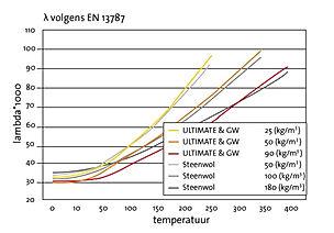 Thermische-geleiding-OEM_reference.jpg