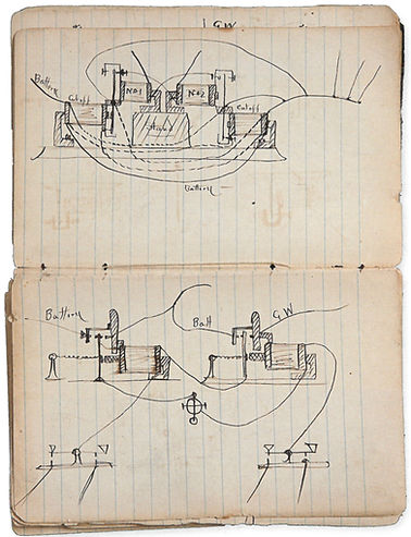 Thomas Edison Telegraph Ciruit Drawings