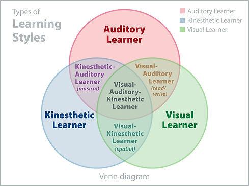 The learner.jpg