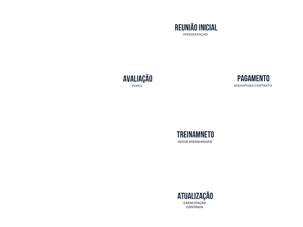 Organograma VMVV Franquia.png