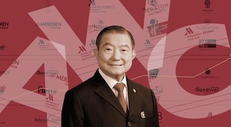 เจ้าสัวเจริญเดินหมากไม่เคยพลาด? วิเคราะห์ AWC หุ้นวัดฝีมือทุนใหญ่ของไทย