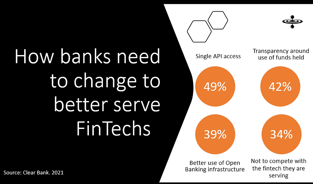 How banks need to change to better serve FinTechs. From single API access and transparency around use of funds to better infraestructure and not competing with the FinTech they serve.