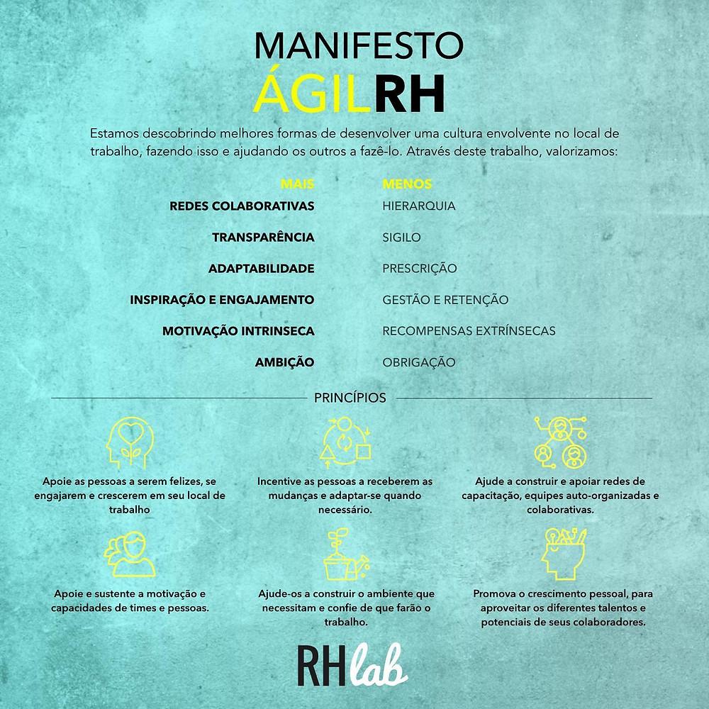 Manifesto Ágil RH