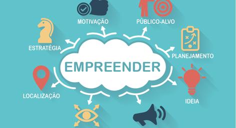 Empreendedorismo como campo de estudo