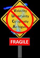 VUCA Fragile
