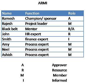 ARMI example.jpg