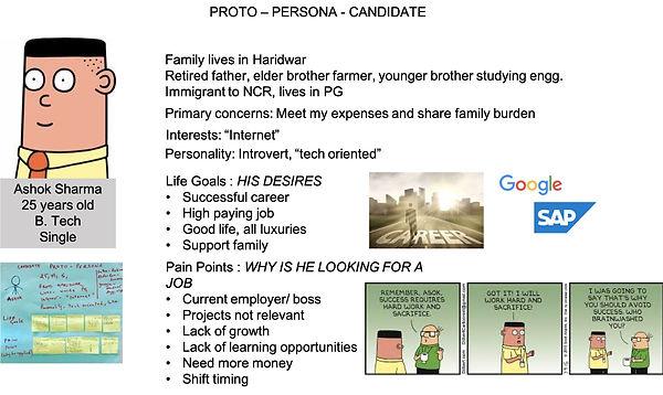 Candidate%20Persona_edited.jpg