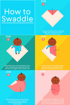 Instructions for How to Swaddle Baby. The illustrations are included on The Bump app, site, email, and social. I sourced the illustrator, Laura Pursel and provided brand direction. I guided and gave feedback throughout the duration of the project. Currently ranking first on google search for the related keywords.