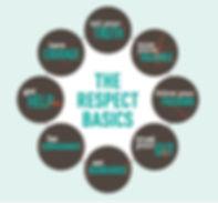 Respect Basics.JPG