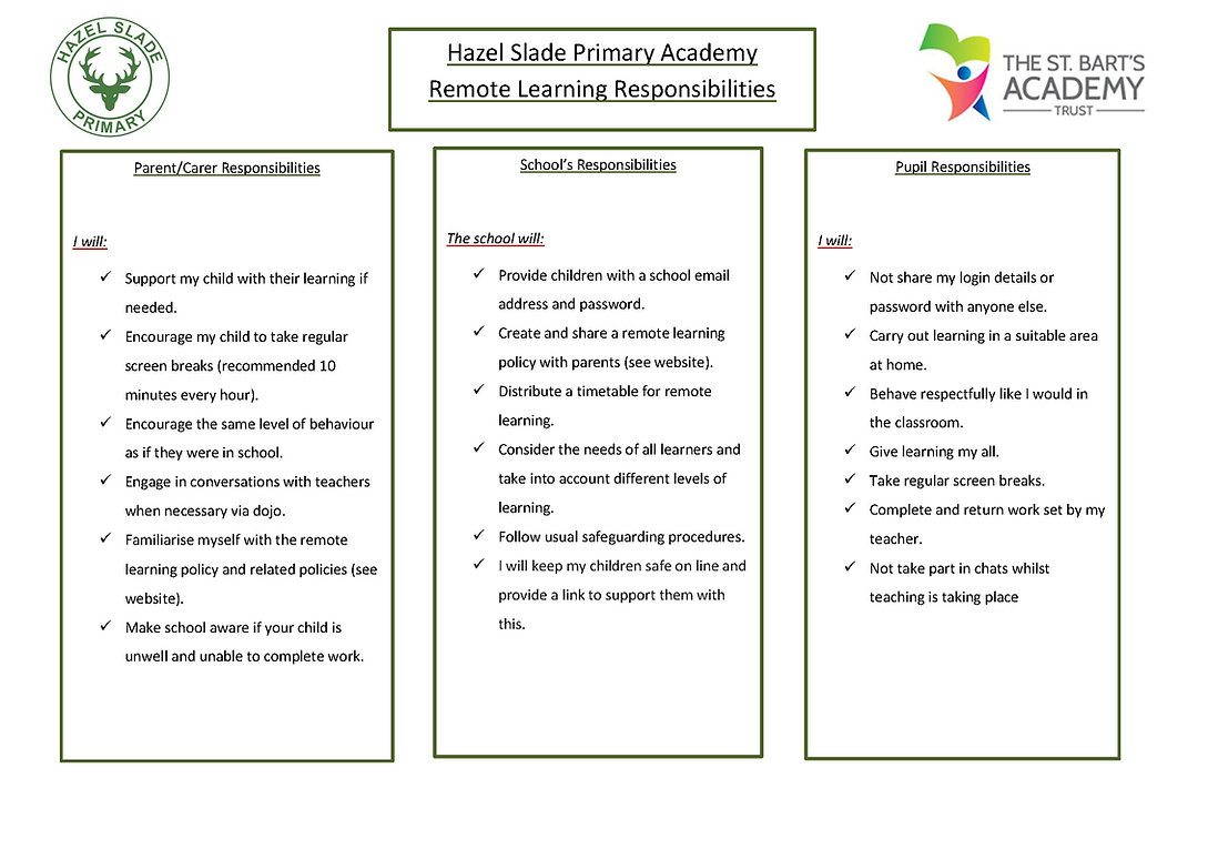 Child, parent, school responsibilities.j