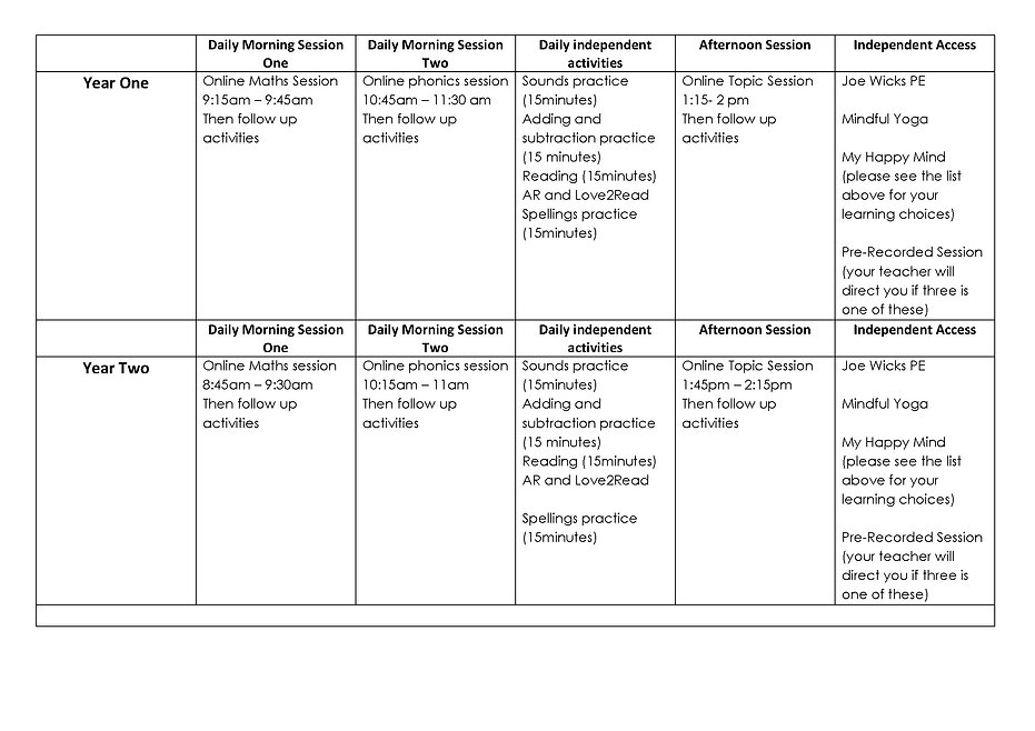 Home Learning Overview_Page_3.jpg