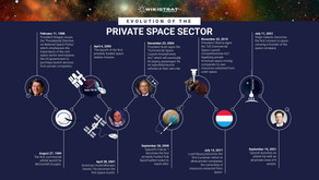 The Evolution of the Private Space Sector