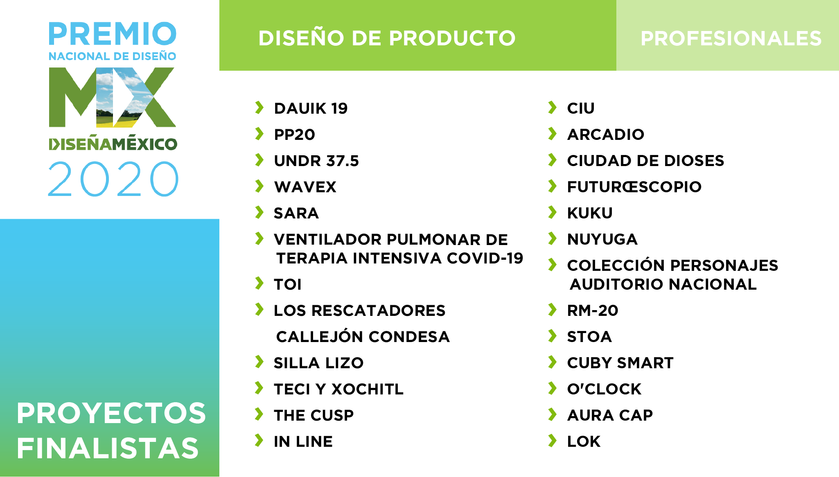 PRODUCTO / PROFESIONALES