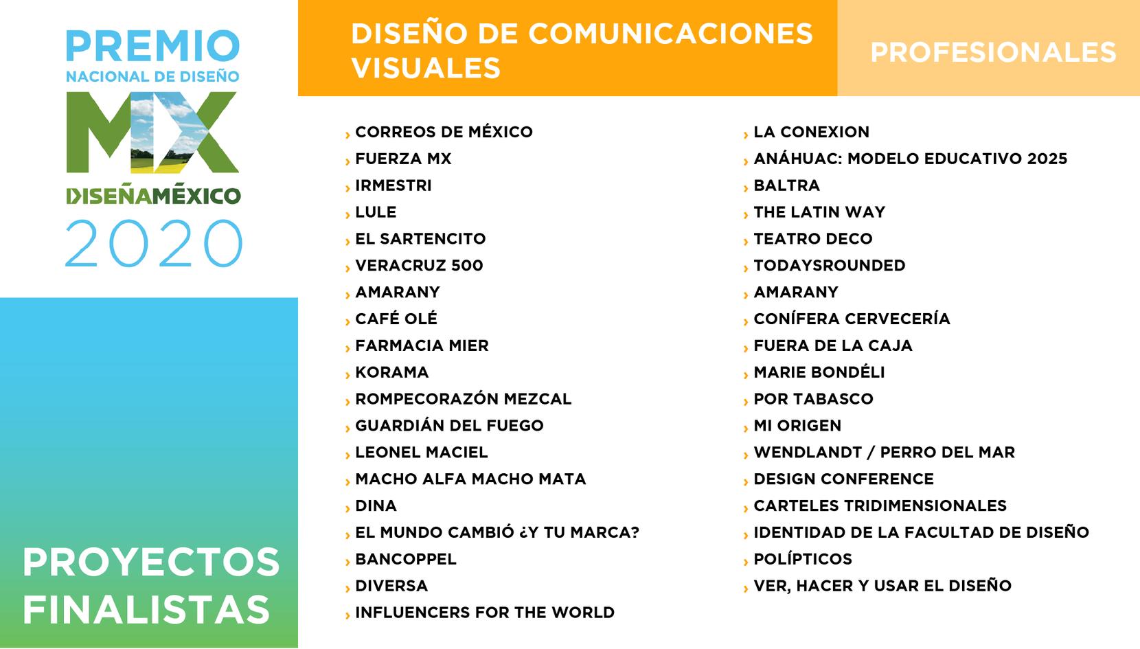 COMUNICACIONES VISUALES / PROFESIONALES