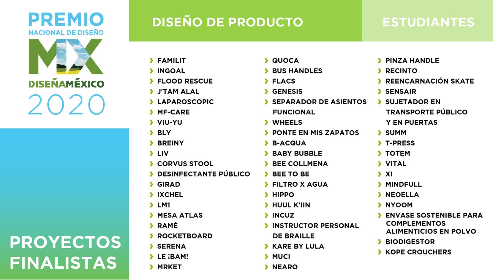PRODUCTO / ESTUDIANTES