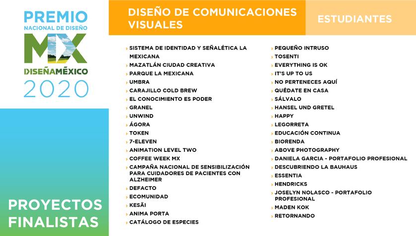 COMUNICACIONES VISUALES / ESTUDIANTES