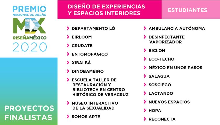 EXPERIENCIAS / ESTUDIANTES