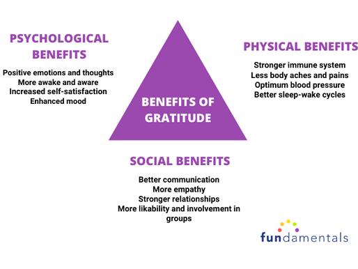 Simple Joys in Life = Gratefulness