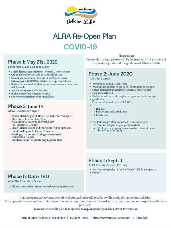 ALRA Opening Plan June 24, 2020 (2).PNG