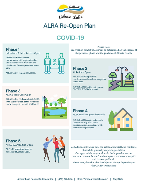 ALRA Opening Plan June 24, 2020 (1).PNG
