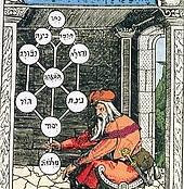 Les idées fondamentales de la Kabbale,  la Théorie de l'information et la Physique quantique.