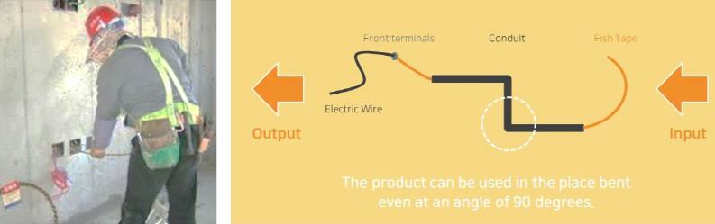 sarpe cabluri