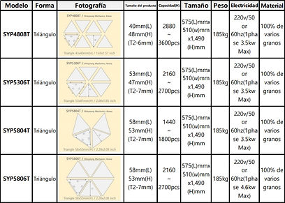 Triangular tortitas de máiz