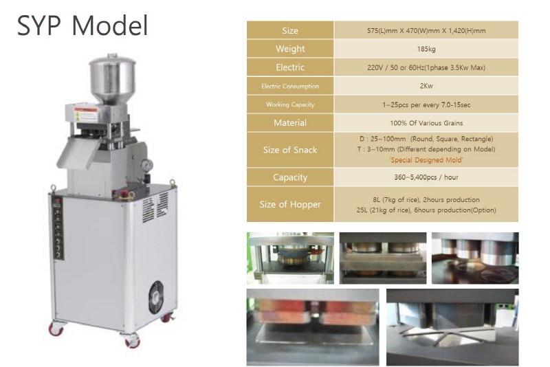 Model of SYP Rice Popper