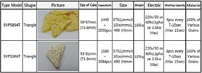 triangle rice cake