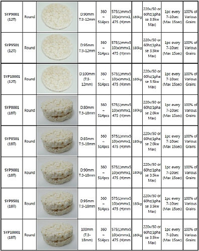 Speicification of round rice cake