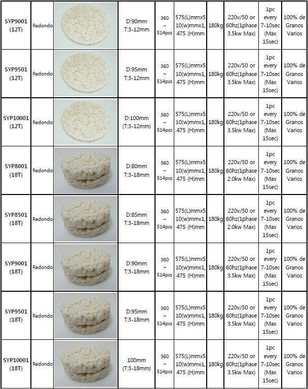 máquina de tortitas de arroz modelo