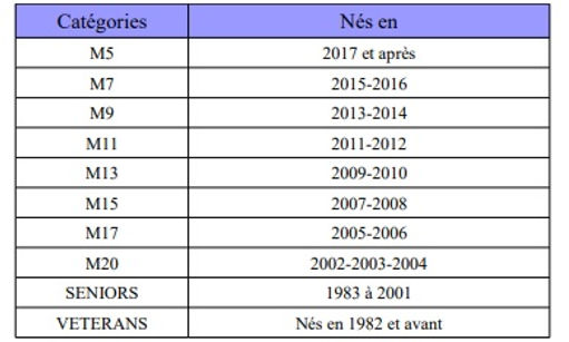 catégories 2021.jpg