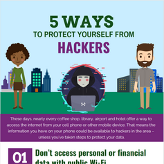 5 Ways to Protect Yourself From Hackers