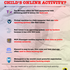 Checklist of your Child's online Activity