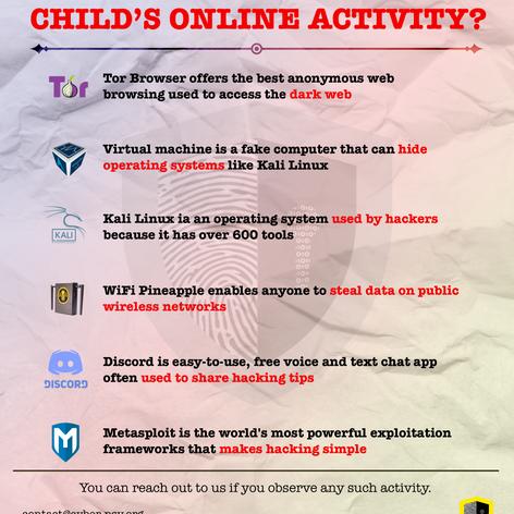 Checklist of your Child's online Activity
