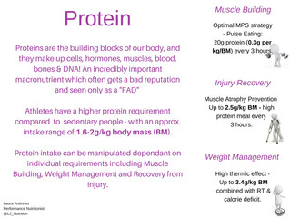 Protein - Are you eating enough?
