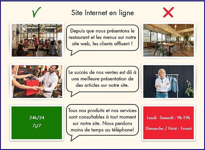 Avec ou sans site internet