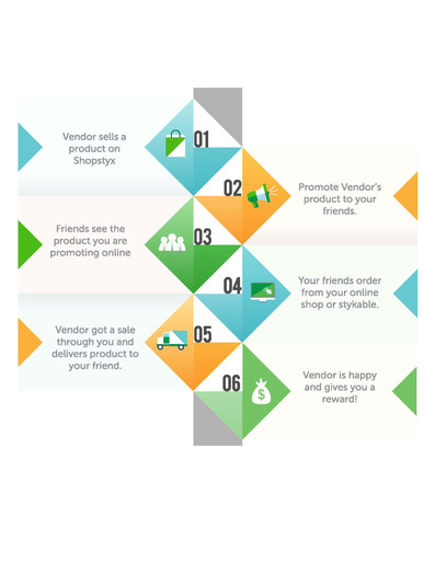 Infographics for online start-up company