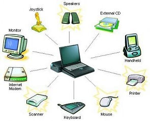 modem, router, computer, laptop, printers, printer, mobile, apple, microsoft